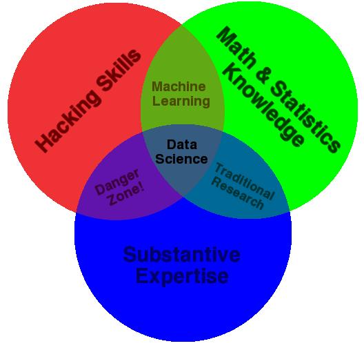 Data_Science_VD