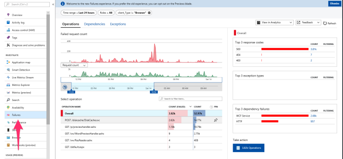 IIS hosted products (Office Online Server) monitoring with